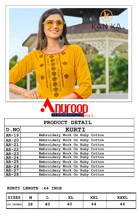 Kanika Anuroop 3 collection 5