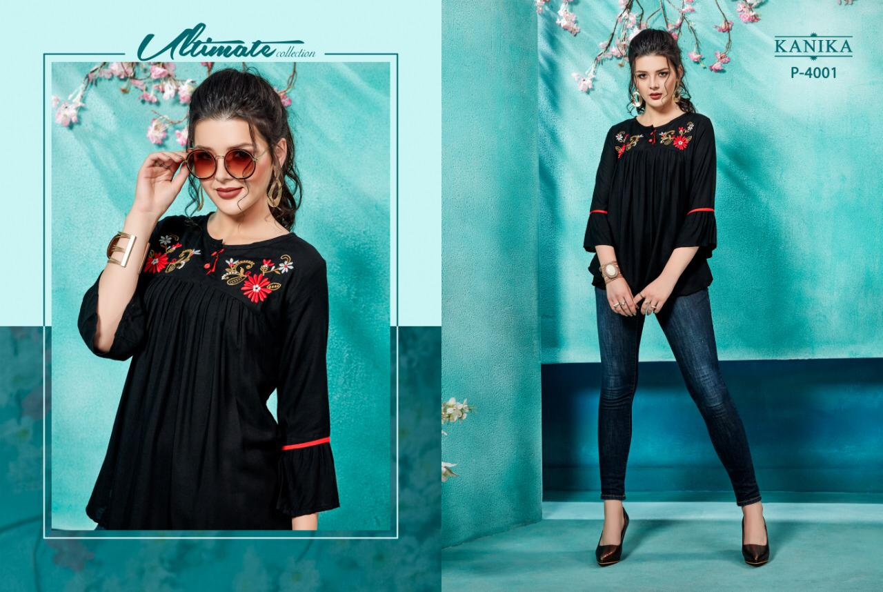 Kanika Baby Doll collection 1