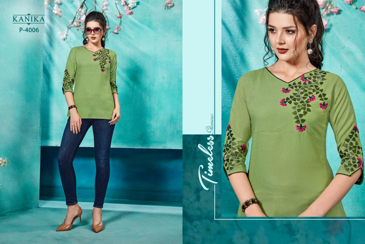 Kanika Baby Doll collection 5